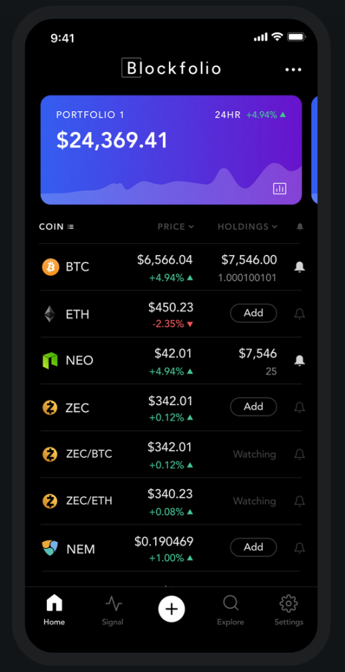 blockfolio cryptocurrency portfolio tracking