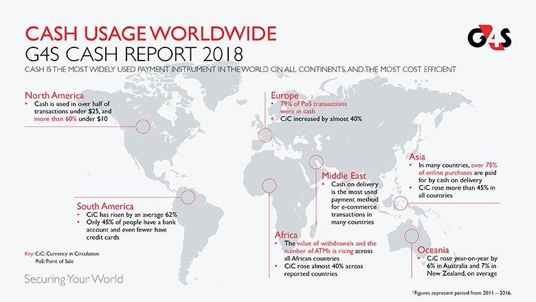 global cash usage infographic
