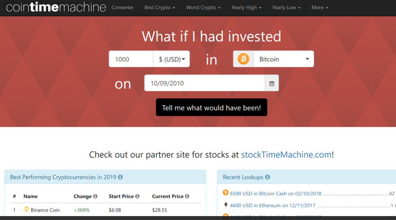coin time machine historical investments