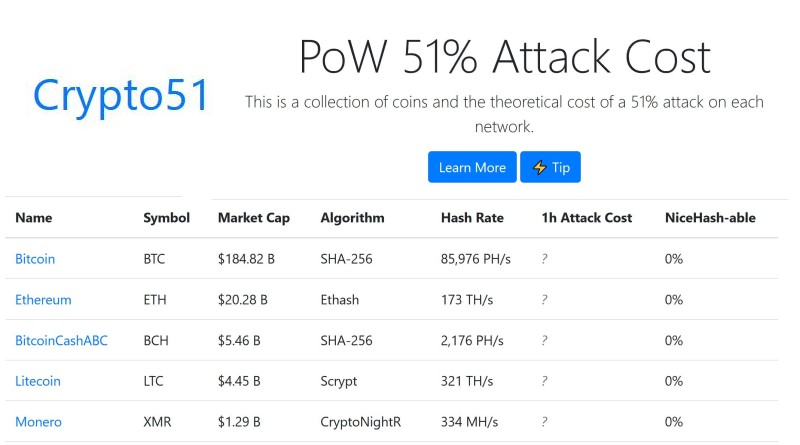 crypto51 cost of 51 percent attack